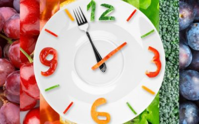 Meal Planning – FAT LOSS